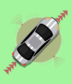 12. Future-proofing with autonomous driving technology built in