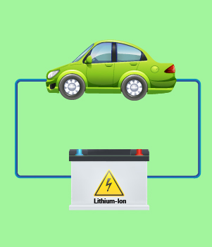 19. Some safety concerns with the popular Lithium-Ion batteries